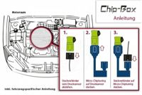 Chiptuning Jeep Renegade 1.6 D 120 PS Powerbox Chip-Tuningbox